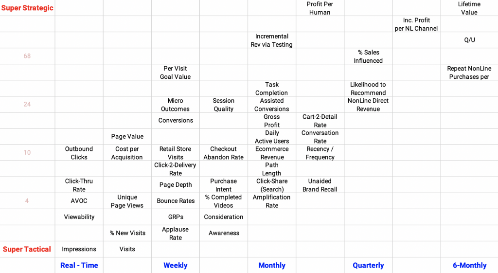 BuzzZumo Chart1